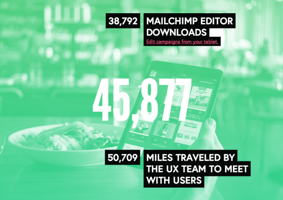 MailChimp 2013 Annual Report