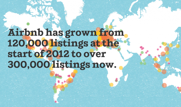 Airbnb Annual Report