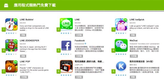 Google Play: Top Free Apps